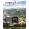 Портативная электростанция BlitzWolf BW-PG2 300Wh (83200 mah)  - фото #4